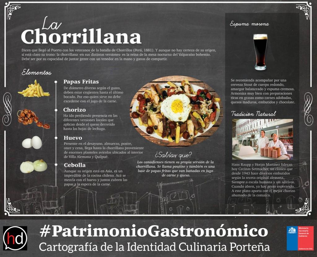 03 Chorillana